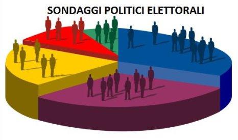 sondaggi-politici-al-3-giugno-2017-media-intenzioni-di-voto-elettorali