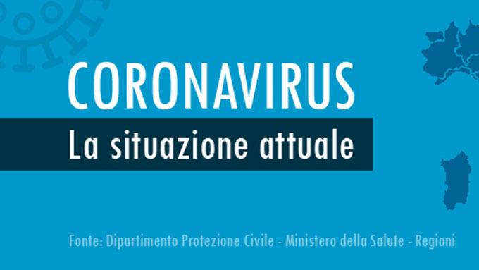 coronavirus-situazione-attuale